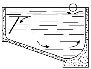 zbiornik Kessnera